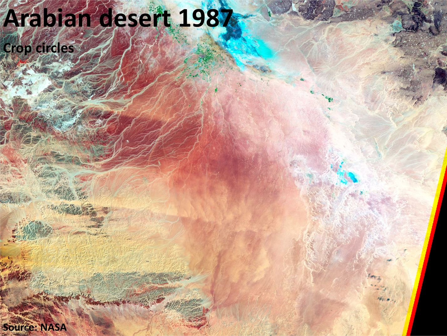 in Saudi Arabia can be observed between the year 1987 and 2012